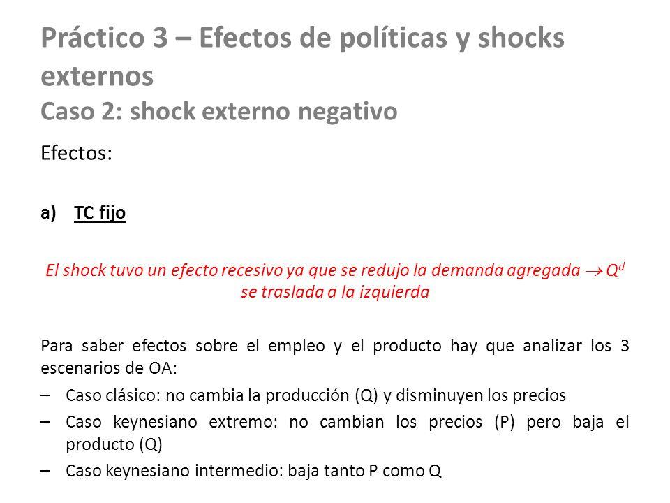 Práctico 3 – Efectos de políticas y shocks externos Caso 2: shock externo negativo Efectos: a)TC fijo El shock tuvo un efecto recesivo ya que se reduj