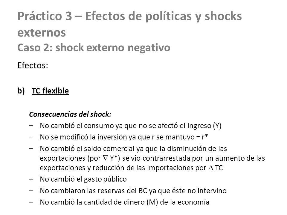 Práctico 3 – Efectos de políticas y shocks externos Caso 2: shock externo negativo Efectos: b)TC flexible Consecuencias del shock: No cambió el consum