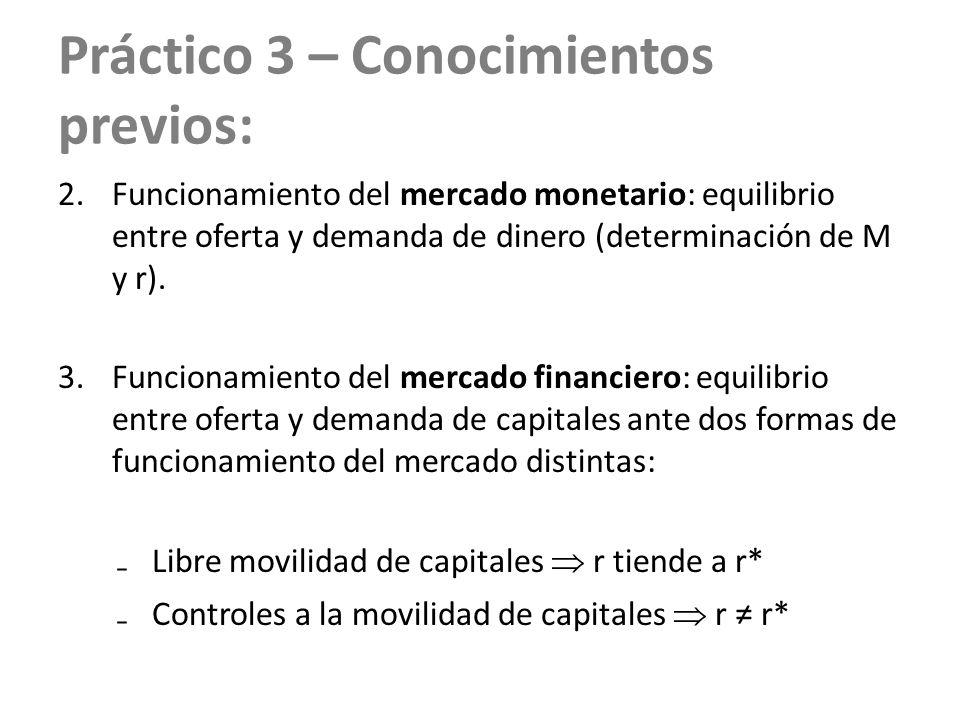 Práctico 3 – Conocimientos previos: 2.Funcionamiento del mercado monetario: equilibrio entre oferta y demanda de dinero (determinación de M y r). 3.Fu