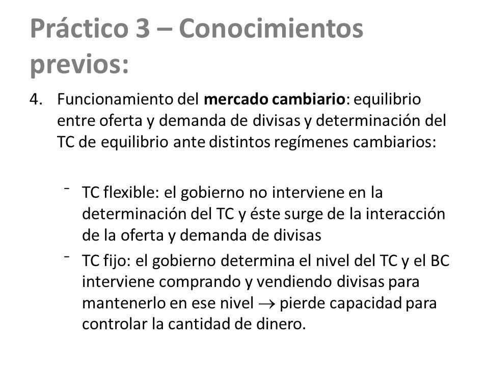 Práctico 3 – Conocimientos previos: 4.Funcionamiento del mercado cambiario: equilibrio entre oferta y demanda de divisas y determinación del TC de equ