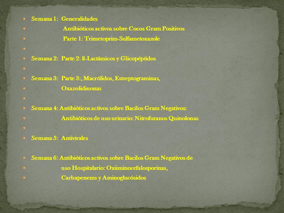 Semana 1: Generalidades Antibióticos activos sobre Cocos Gram Positivos Parte 1: Trimetoprim-Sulfametoxazole Semana 2: Parte 2: ß-Lactámicos y Glicopé