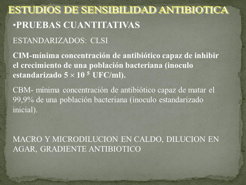 PRUEBAS CUANTITATIVAS ESTANDARIZADOS: CLSI CIM-mínima concentración de antibiótico capaz de inhibir el crecimiento de una población bacteriana (inocul