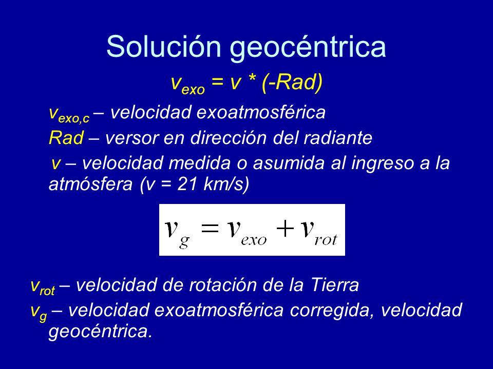 Solución geocéntrica v exo = v * (-Rad) v exo,c – velocidad exoatmosférica Rad – versor en dirección del radiante v – velocidad medida o asumida al ingreso a la atmósfera (v = 21 km/s) v rot – velocidad de rotación de la Tierra v g – velocidad exoatmosférica corregida, velocidad geocéntrica.