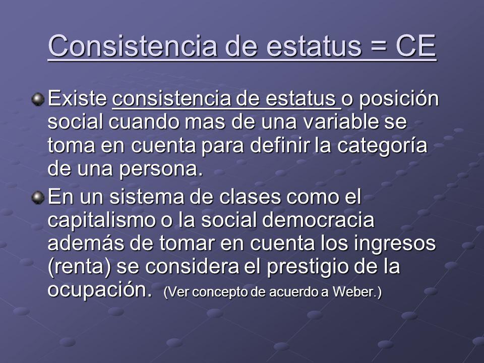 Consistencia de estatus = CE Existe consistencia de estatus o posición social cuando mas de una variable se toma en cuenta para definir la categoría d