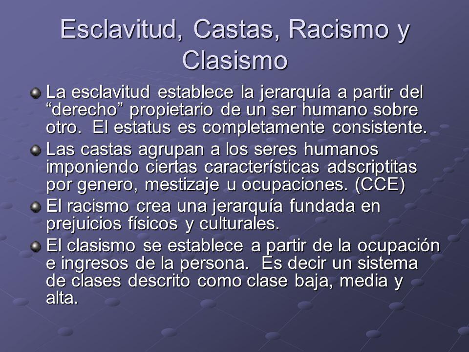Esclavitud, Castas, Racismo y Clasismo La esclavitud establece la jerarquía a partir del derecho propietario de un ser humano sobre otro. El estatus e