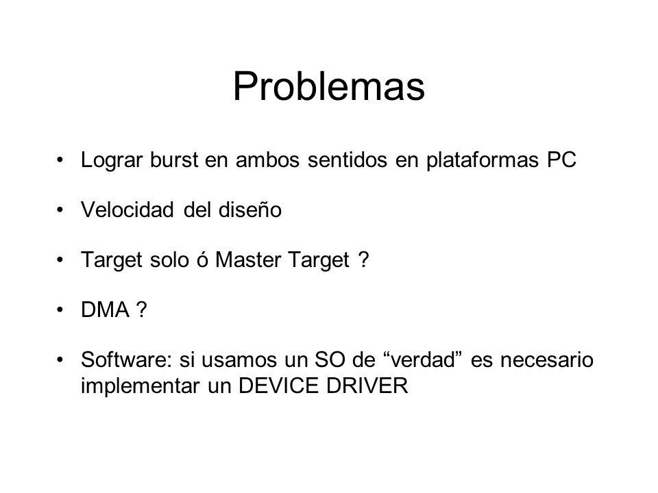 Problemas Lograr burst en ambos sentidos en plataformas PC Velocidad del diseño Target solo ó Master Target .