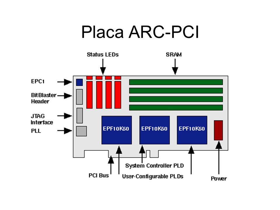 Placa ARC-PCI