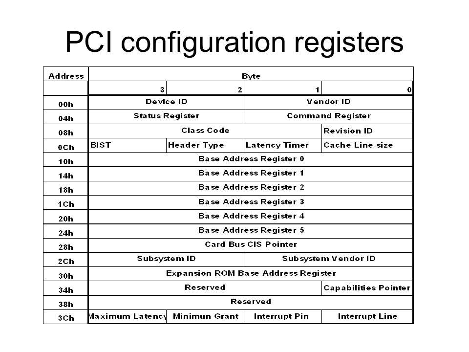 PCI configuration registers