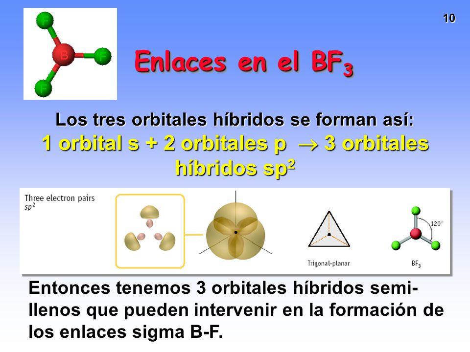 10 Los tres orbitales híbridos se forman así: 1 orbital s + 2 orbitales p 3 orbitales híbridos sp 2 Entonces tenemos 3 orbitales híbridos semi- llenos
