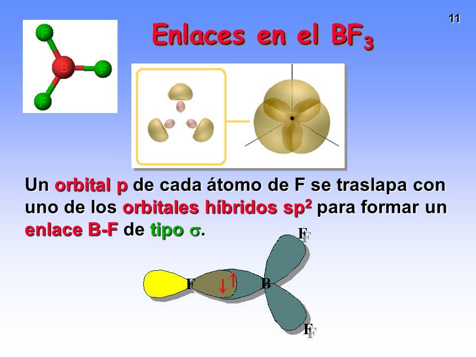 11 Un orbital p de cada átomo de F se traslapa con uno de los orbitales híbridos sp 2 para formar un enlace B-F de tipo. Enlaces en el BF 3