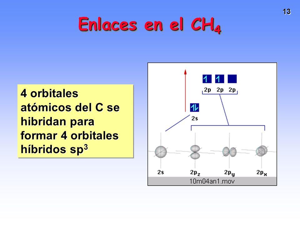 13 4 orbitales atómicos del C se hibridan para formar 4 orbitales híbridos sp 3 Enlaces en el CH 4