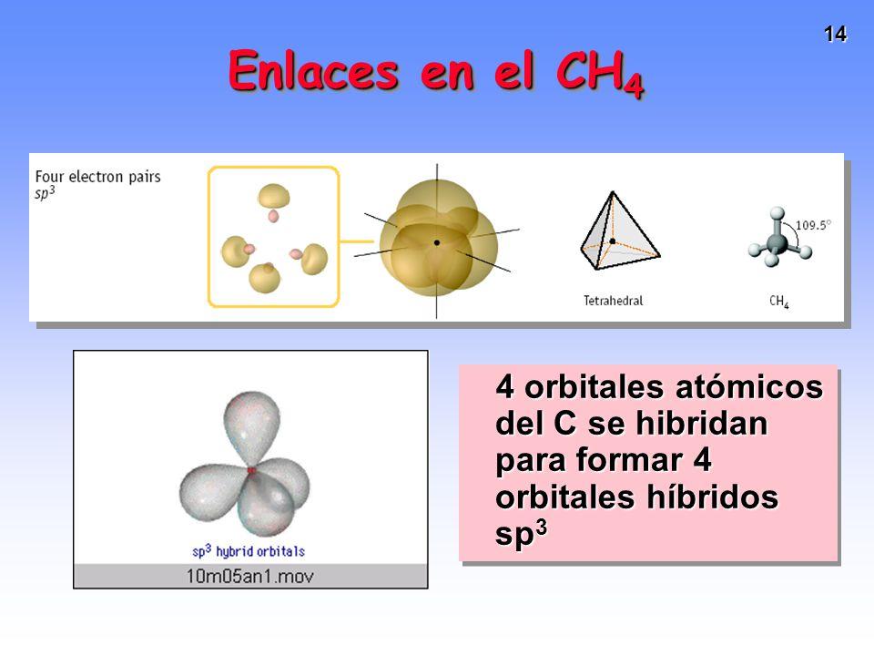 14 4 orbitales atómicos del C se hibridan para formar 4 orbitales híbridos sp 3 4 orbitales atómicos del C se hibridan para formar 4 orbitales híbrido