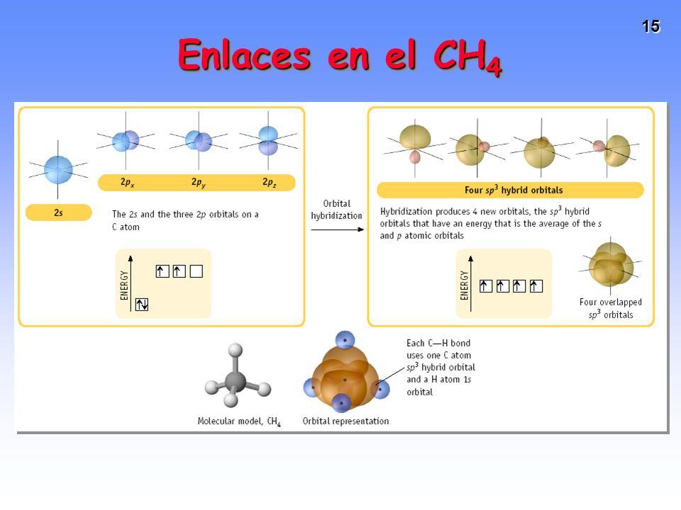 16 Hibridación de orbitales EnlacesFormaHíbridos No hibrid.