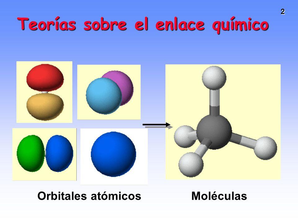 2 Teorías sobre el enlace químico Orbitales atómicos Moléculas