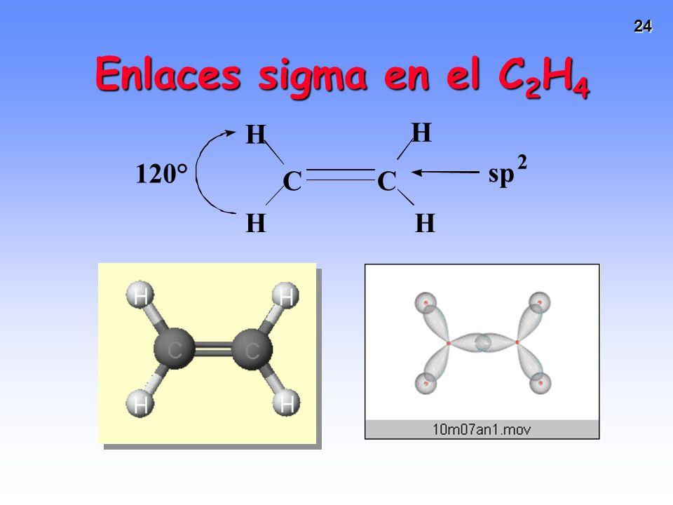 24 Enlaces sigma en el C 2 H 4 C H H H H sp 2 120° C