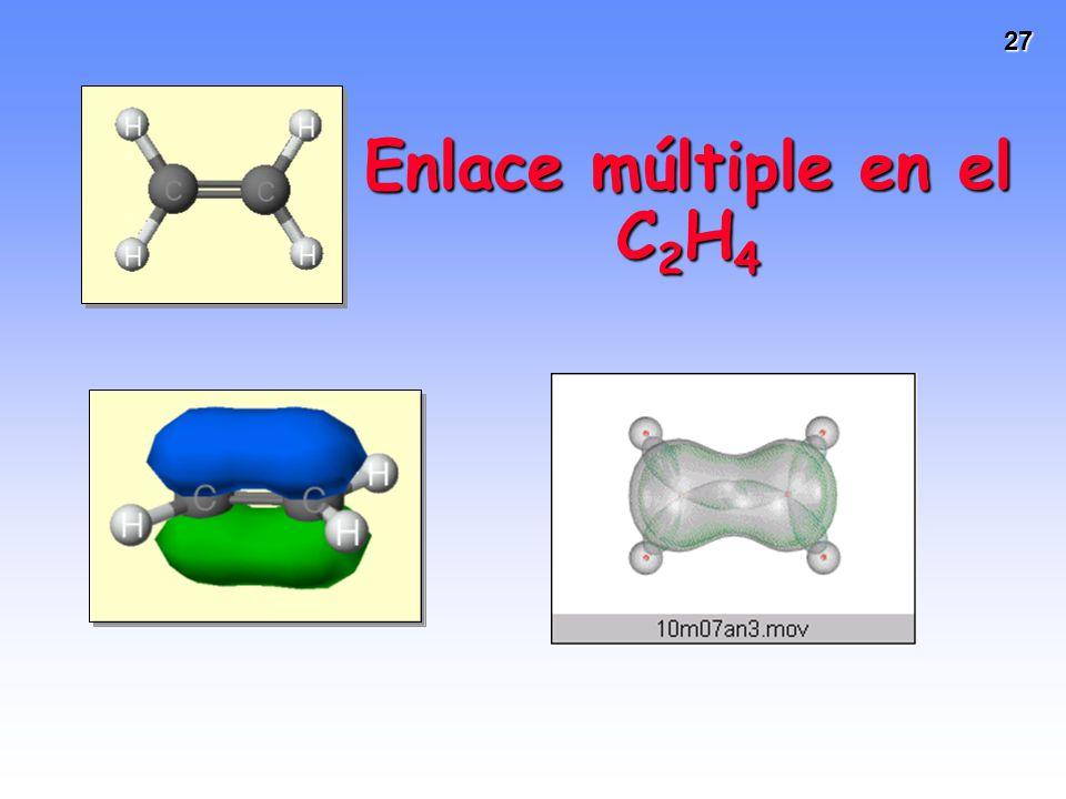 27 Enlace múltiple en el C 2 H 4