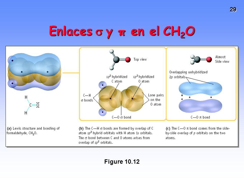 29 Figure 10.12 Enlaces y π en el CH 2 O