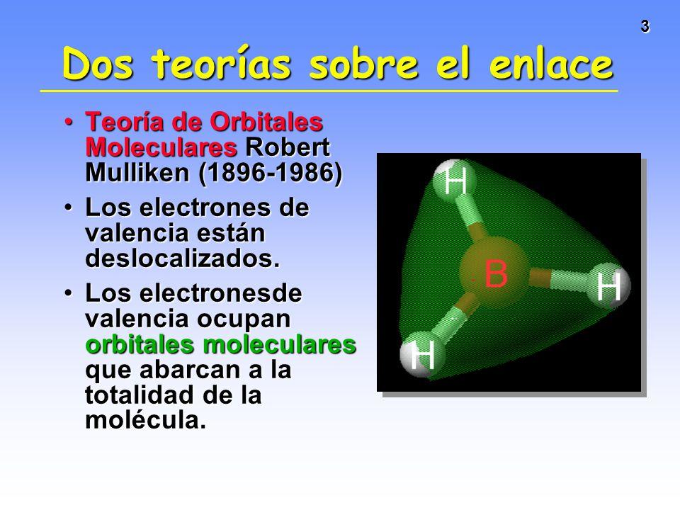 3 Teoría de Orbitales Moleculares Robert Mulliken (1896-1986)Teoría de Orbitales Moleculares Robert Mulliken (1896-1986) Los electrones de valencia es
