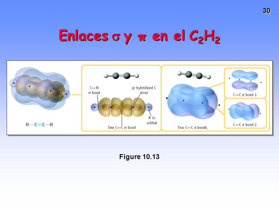 30 Figure 10.13 Enlaces y π en el C 2 H 2