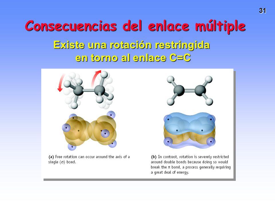 31 Consecuencias del enlace múltiple Existe una rotación restringida en torno al enlace C=C