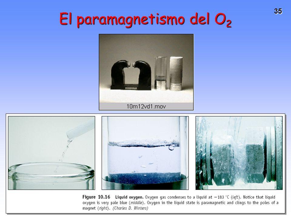35 El paramagnetismo del O 2