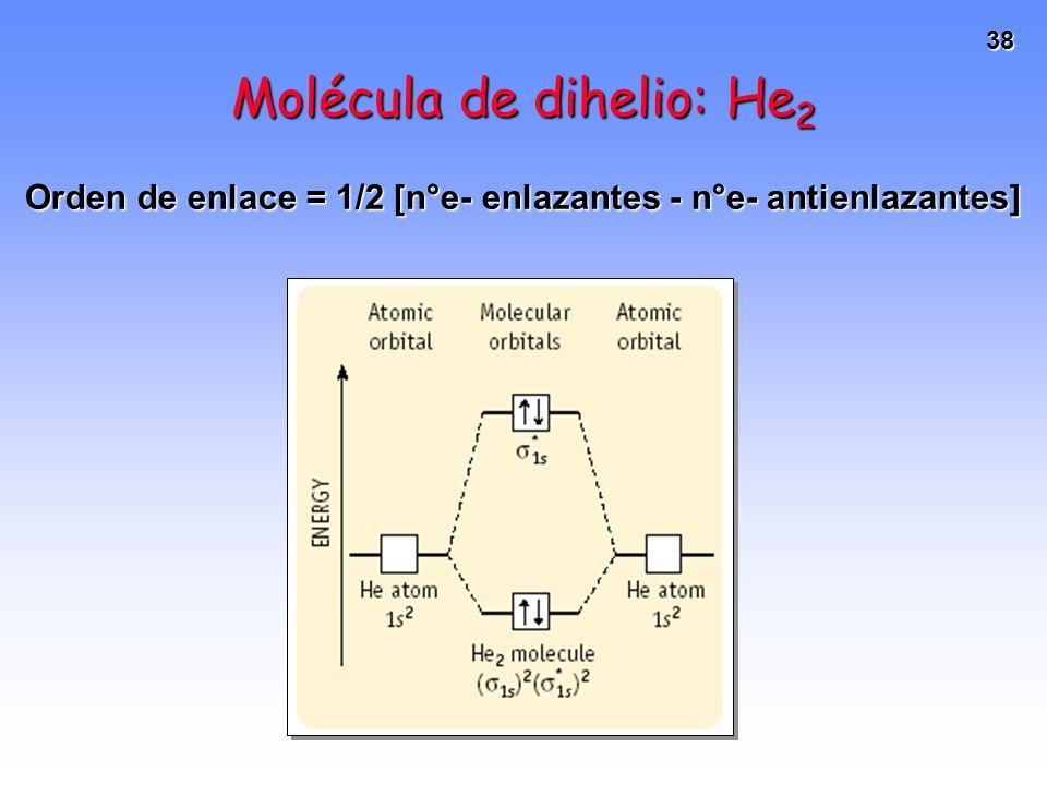 38 Molécula de dihelio: He 2 Orden de enlace = 1/2 [n°e- enlazantes - n°e- antienlazantes]