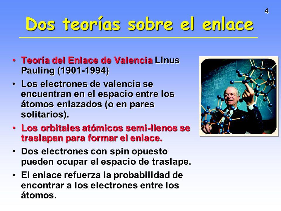 4 Teoría del Enlace de Valencia Linus Pauling (1901-1994)Teoría del Enlace de Valencia Linus Pauling (1901-1994) Los electrones de valencia se encuent
