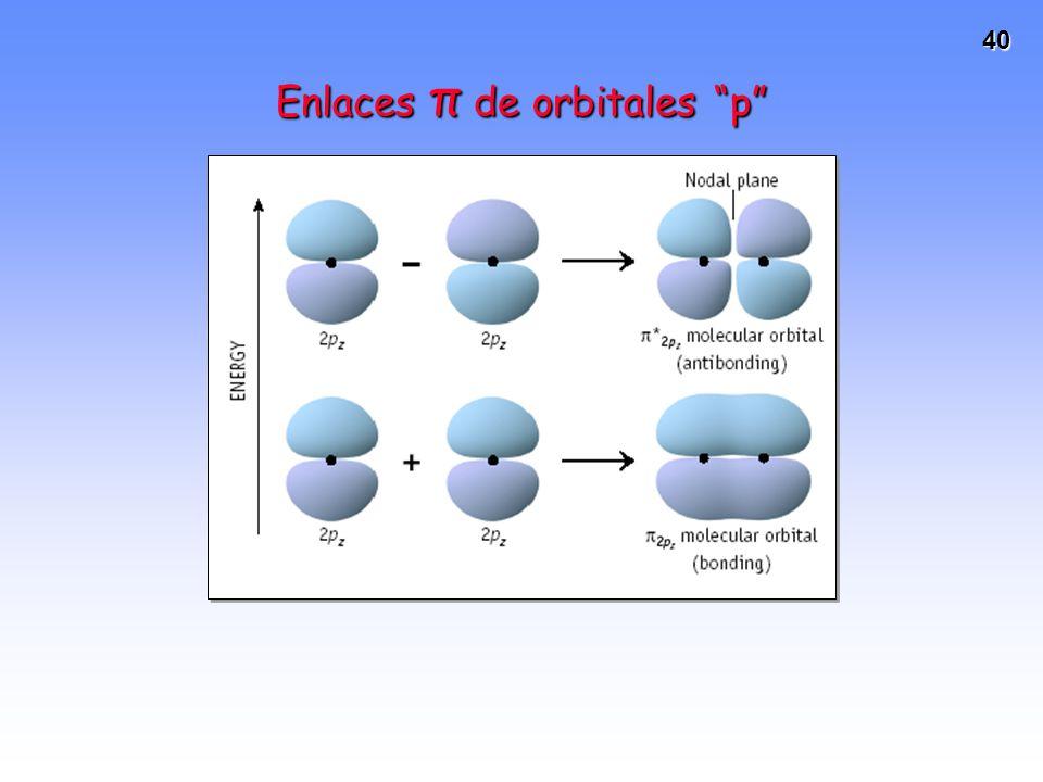 40 Enlaces π de orbitales p