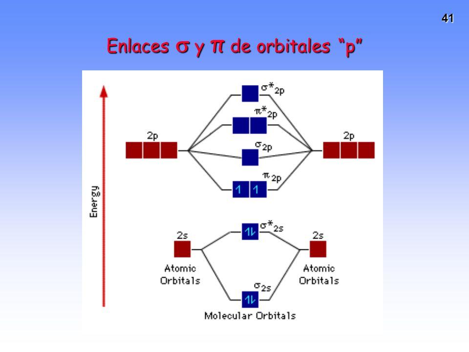 41 Enlaces y π de orbitales p