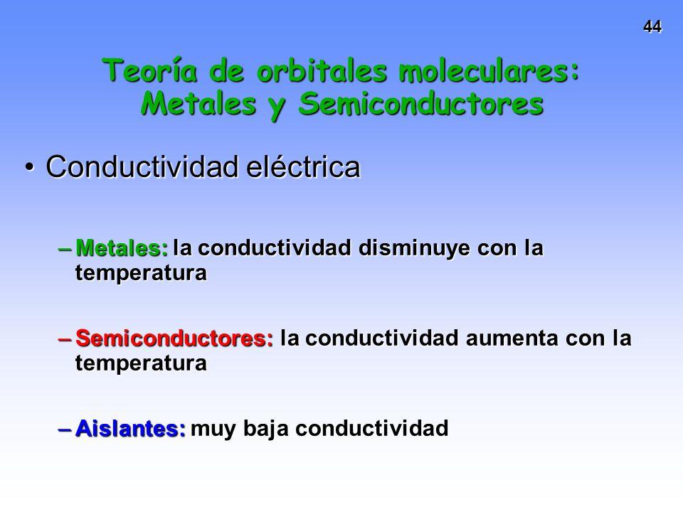 44 Conductividad eléctricaConductividad eléctrica –Metales: la conductividad disminuye con la temperatura –Semiconductores: la conductividad aumenta c