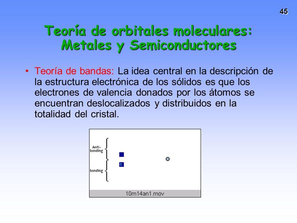 45 Teoría de bandas: La idea central en la descripción de la estructura electrónica de los sólidos es que los electrones de valencia donados por los á