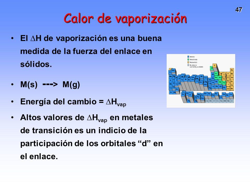 47 Calor de vaporización El H de vaporización es una buena medida de la fuerza del enlace en sólidos. M(s) --- > M(g) Energía del cambio = H vap Altos