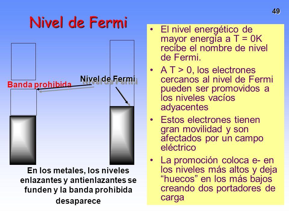 49 Nivel de Fermi El nivel energético de mayor energía a T = 0K recibe el nombre de nivel de Fermi. A T > 0, los electrones cercanos al nivel de Fermi