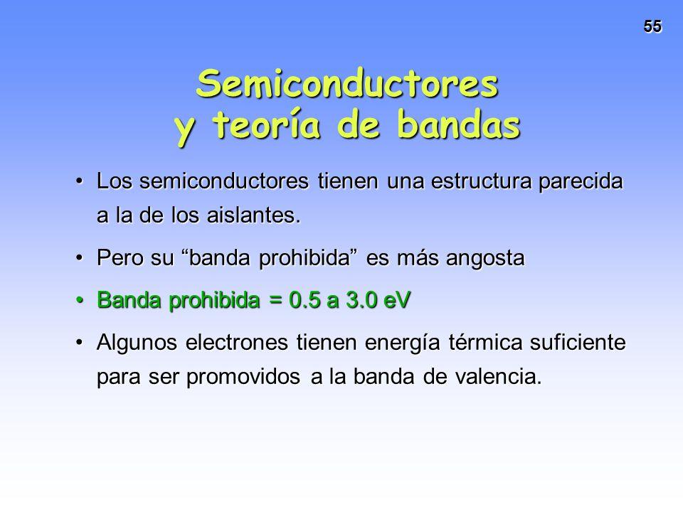 55 Los semiconductores tienen una estructura parecida a la de los aislantes.Los semiconductores tienen una estructura parecida a la de los aislantes.