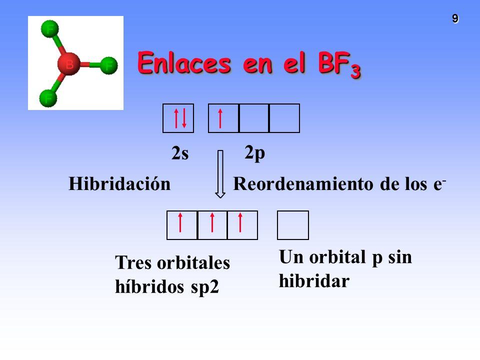 9 Reordenamiento de los e - Hibridación Un orbital p sin hibridar Tres orbitales híbridos sp2 2p 2s Enlaces en el BF 3