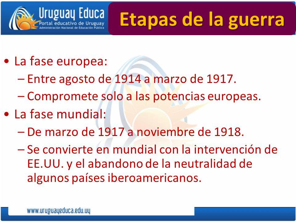 Etapas de la guerra La fase europea: –Entre agosto de 1914 a marzo de 1917. –Compromete solo a las potencias europeas. La fase mundial: –De marzo de 1