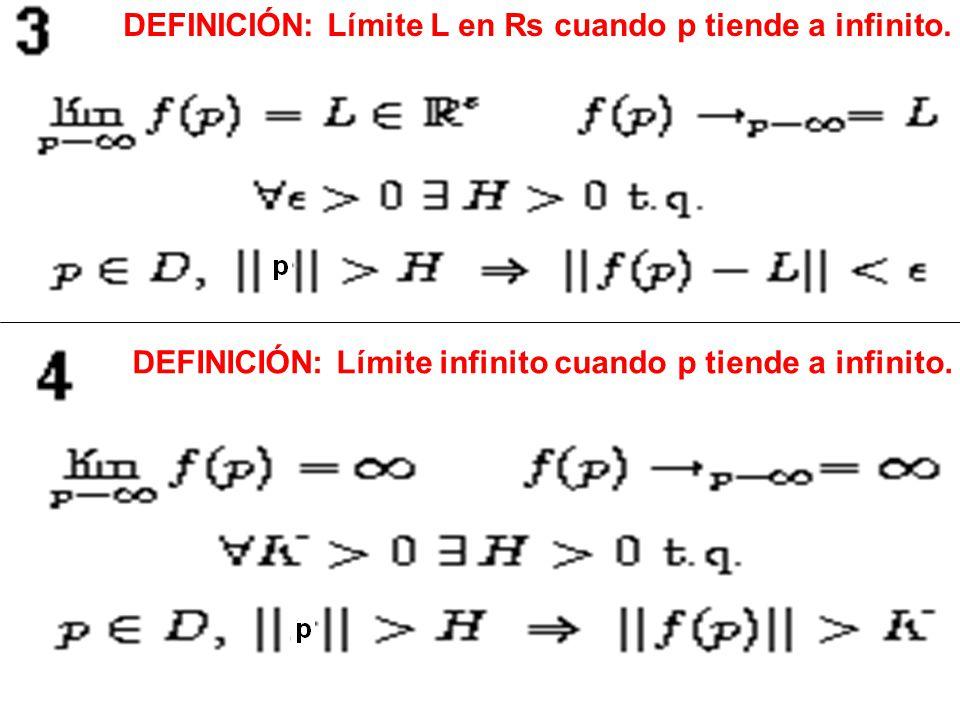 DEFINICIÓN: Límite L en Rs cuando p tiende a infinito. DEFINICIÓN: Límite infinito cuando p tiende a infinito.