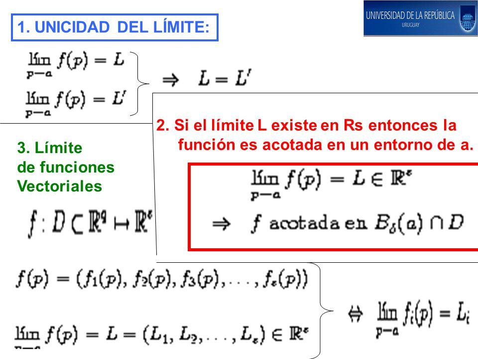 1. UNICIDAD DEL LÍMITE: 2.Si el límite L existe en Rs entonces la función es acotada en un entorno de a. 3. Límite de funciones Vectoriales