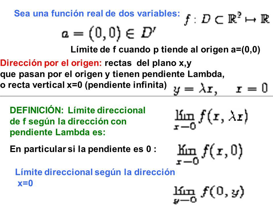 Sea una función real de dos variables: Límite de f cuando p tiende al origen a=(0,0) Dirección por el origen: rectas del plano x,y que pasan por el or