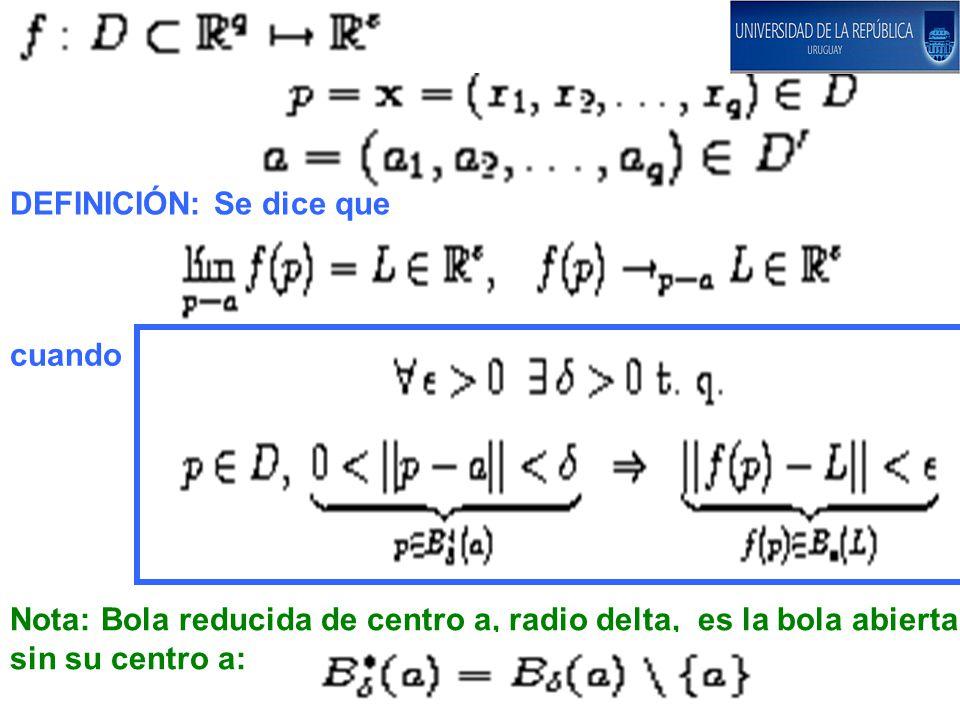 CLASE 7 PARTE 4: PROPIEDADES DE LOS LÍMITES DE FUNCIONES Cálculo Diferencial e Integral II.