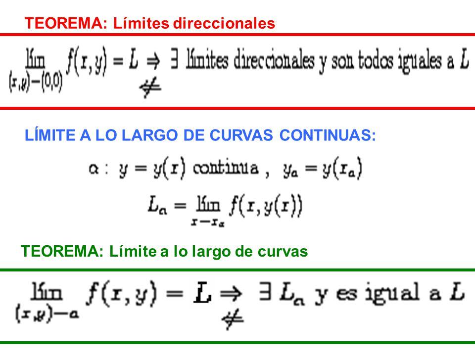 TEOREMA: Límites direccionales LÍMITE A LO LARGO DE CURVAS CONTINUAS: TEOREMA: Límite a lo largo de curvas