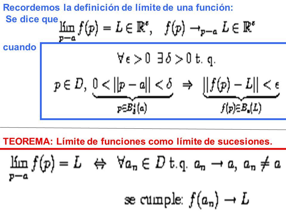 Recordemos la definición de límite de una función: Se dice que cuando TEOREMA: Límite de funciones como límite de sucesiones.