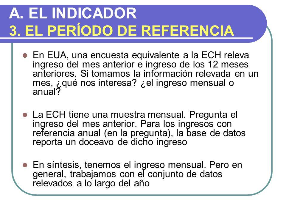 A.EL INDICADOR 3.