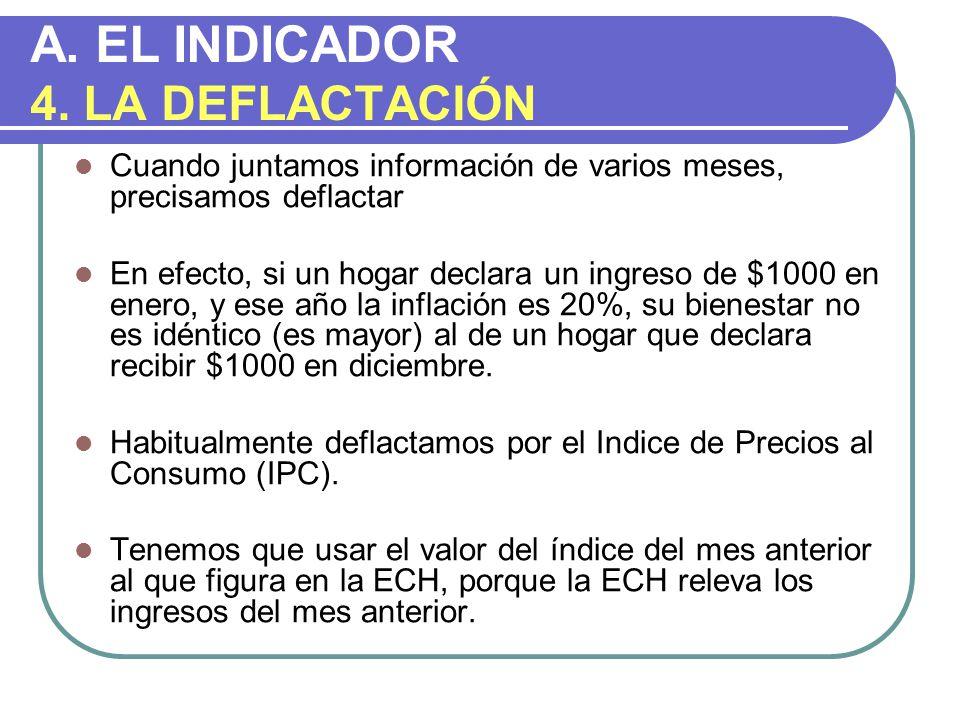 A.EL INDICADOR 4.