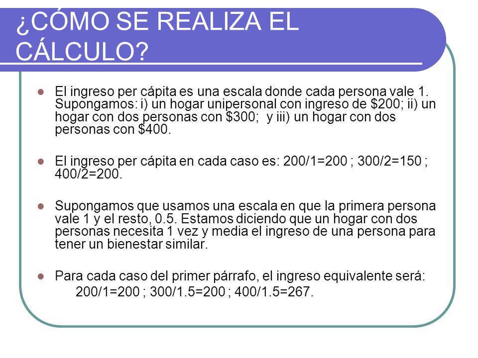 ¿CÓMO SE REALIZA EL CÁLCULO.El ingreso per cápita es una escala donde cada persona vale 1.