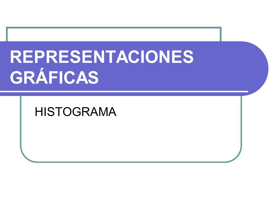 REPRESENTACIONES GRÁFICAS HISTOGRAMA