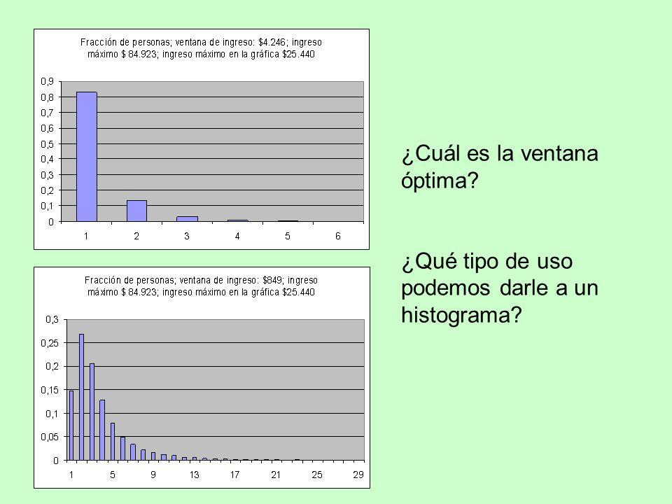¿Cuál es la ventana óptima? ¿Qué tipo de uso podemos darle a un histograma?