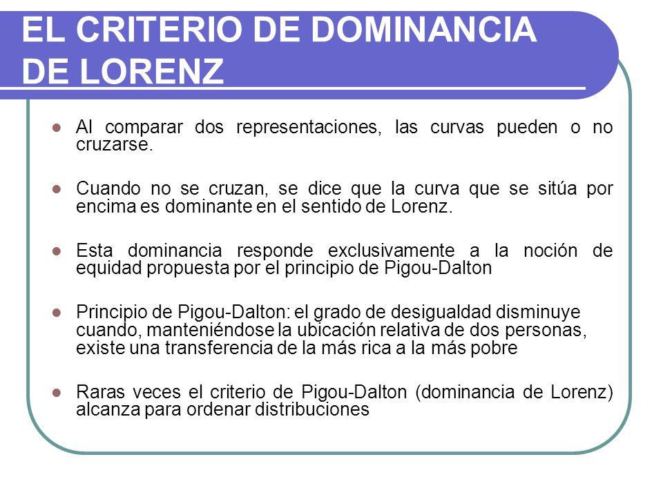 EL CRITERIO DE DOMINANCIA DE LORENZ Al comparar dos representaciones, las curvas pueden o no cruzarse.