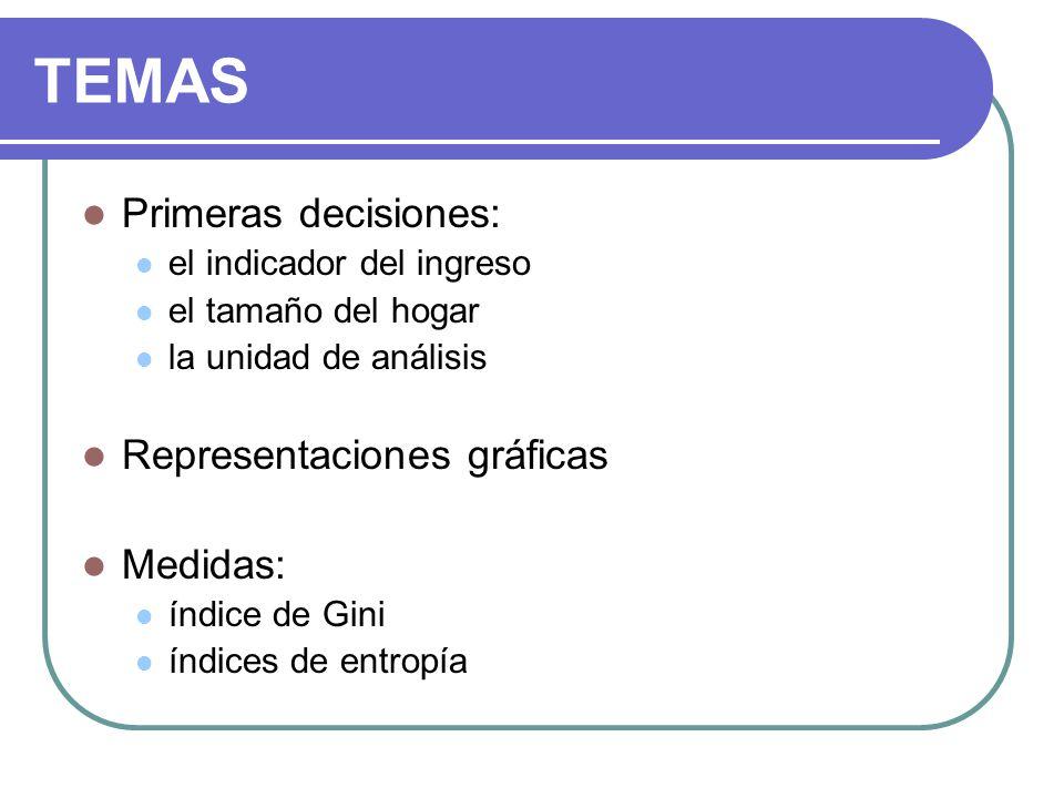 TEMAS Primeras decisiones: el indicador del ingreso el tamaño del hogar la unidad de análisis Representaciones gráficas Medidas: índice de Gini índices de entropía