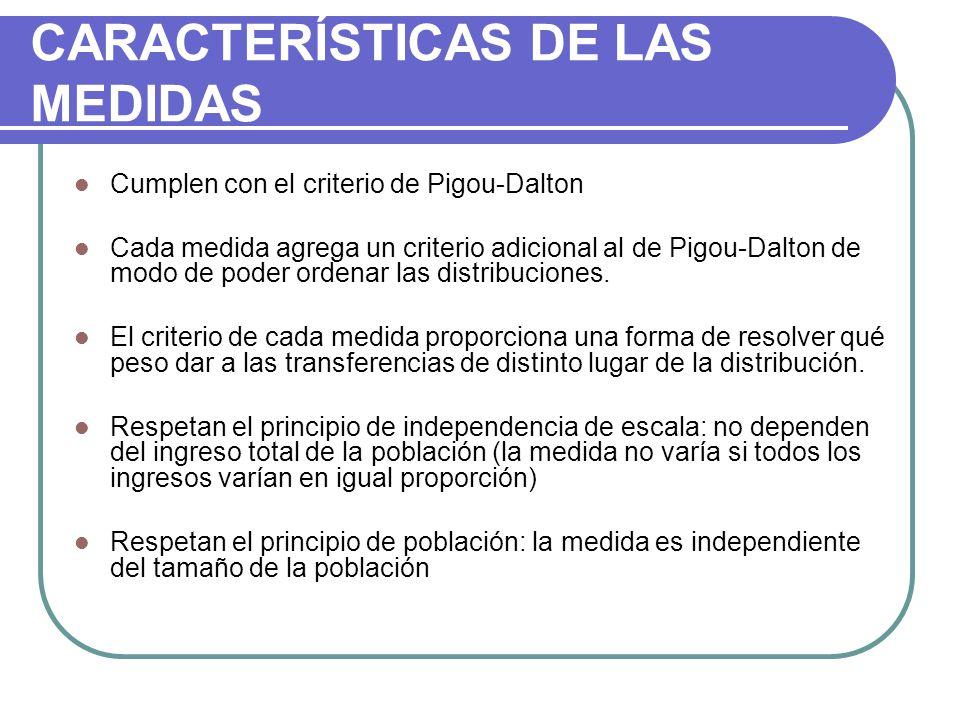 CARACTERÍSTICAS DE LAS MEDIDAS Cumplen con el criterio de Pigou-Dalton Cada medida agrega un criterio adicional al de Pigou-Dalton de modo de poder ordenar las distribuciones.